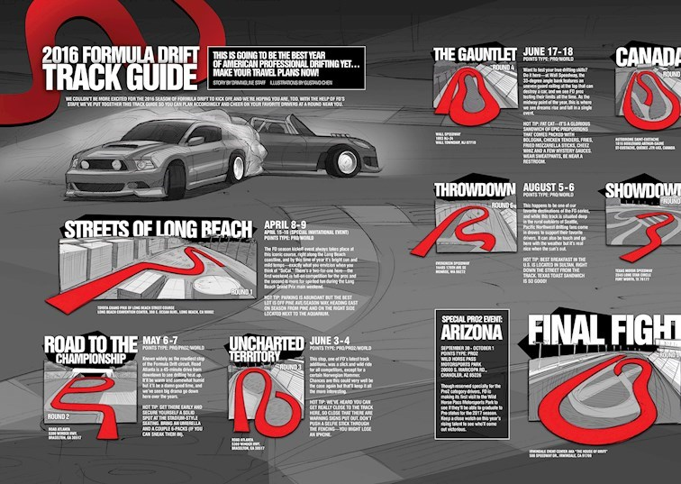 2016 Formula Drift Track Guide