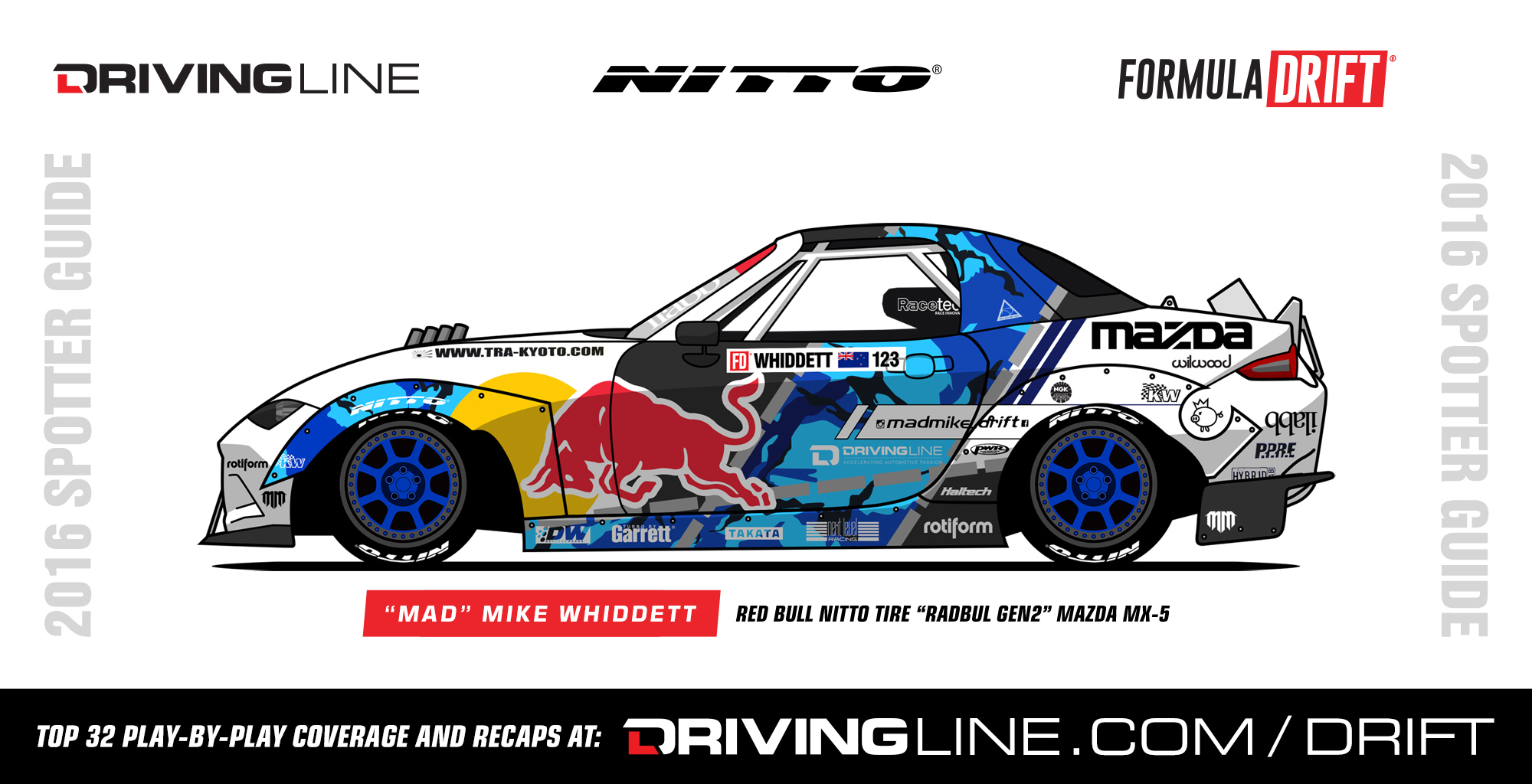 Download Your Free Nitto Tire Formula Drift 2016 Spotters Guide Drivingline